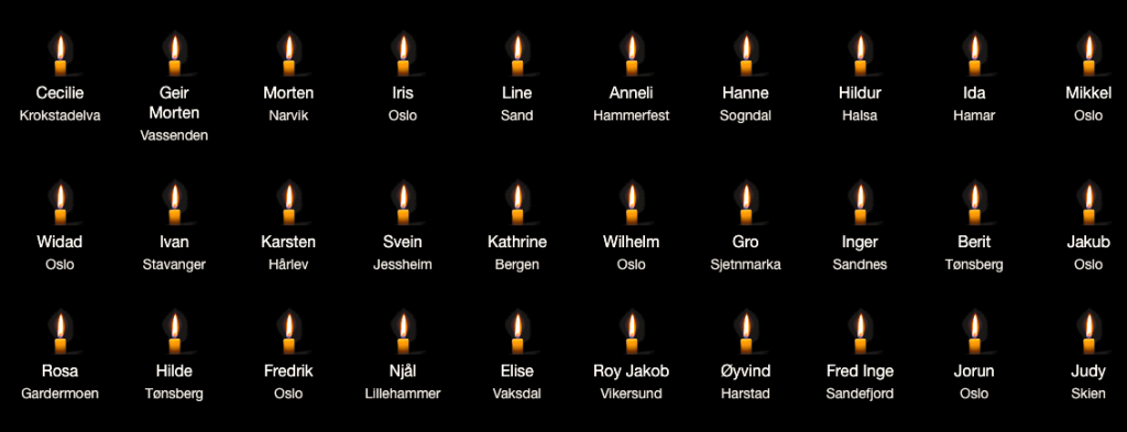 DI Candles for victims of Paris Attacks